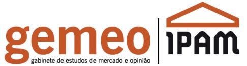 GEMEO - Gabinete de Estudos de Mercado e Opinião